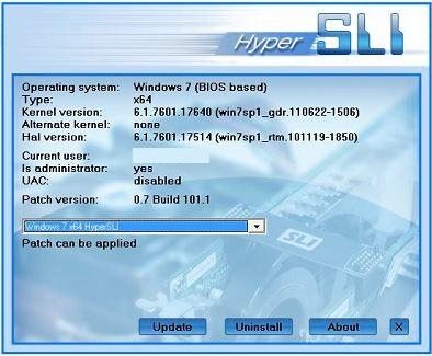 HyperSLI 0.7
